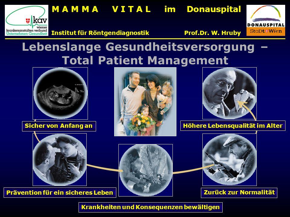 M A M M A V I T A L im Donauspital Institut für Röntgendiagnostik Prof.Dr. W. Hruby Lebenslange Gesundheitsversorgung – Total Patient Management Präve