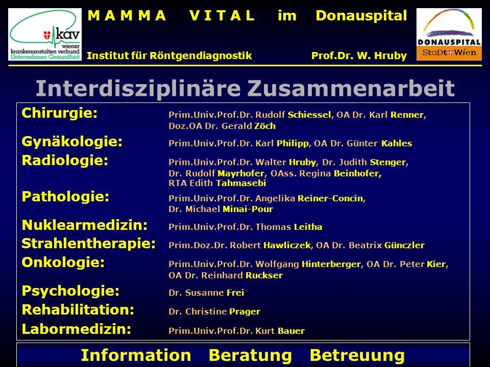 M A M M A V I T A L im Donauspital Institut für Röntgendiagnostik Prof.Dr. W. Hruby Chirurgie: Prim.Univ.Prof.Dr. Rudolf Schiessel, OA Dr. Karl Renner
