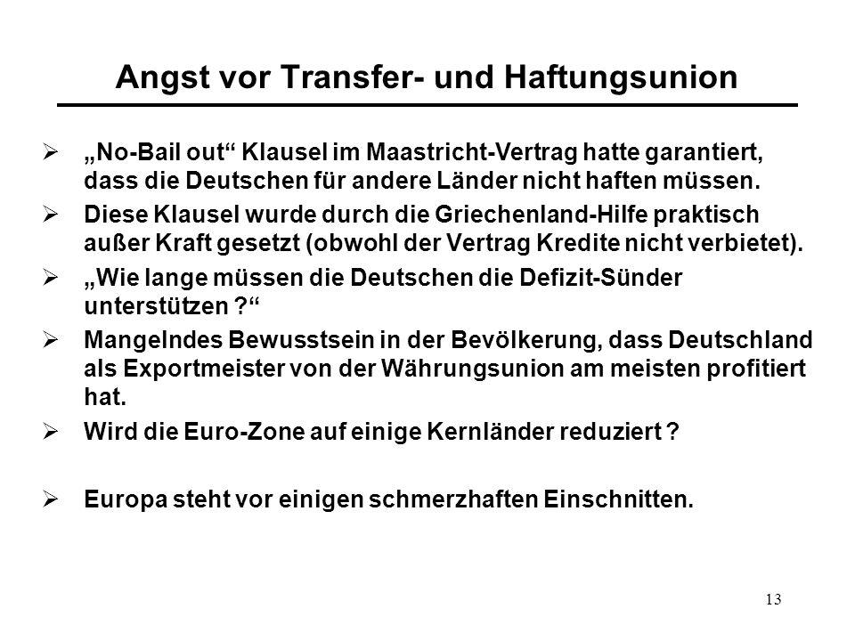 """13 Angst vor Transfer- und Haftungsunion  """"No-Bail out Klausel im Maastricht-Vertrag hatte garantiert, dass die Deutschen für andere Länder nicht haften müssen."""
