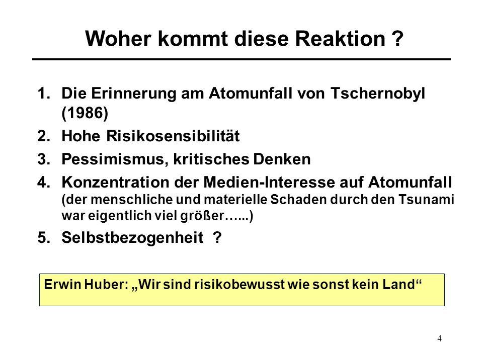 4 Woher kommt diese Reaktion ? 1.Die Erinnerung am Atomunfall von Tschernobyl (1986) 2.Hohe Risikosensibilität 3.Pessimismus, kritisches Denken 4.Konz