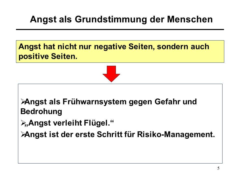 """5 Angst als Grundstimmung der Menschen  Angst als Frühwarnsystem gegen Gefahr und Bedrohung  """"Angst verleiht Flügel.  Angst ist der erste Schritt für Risiko-Management."""