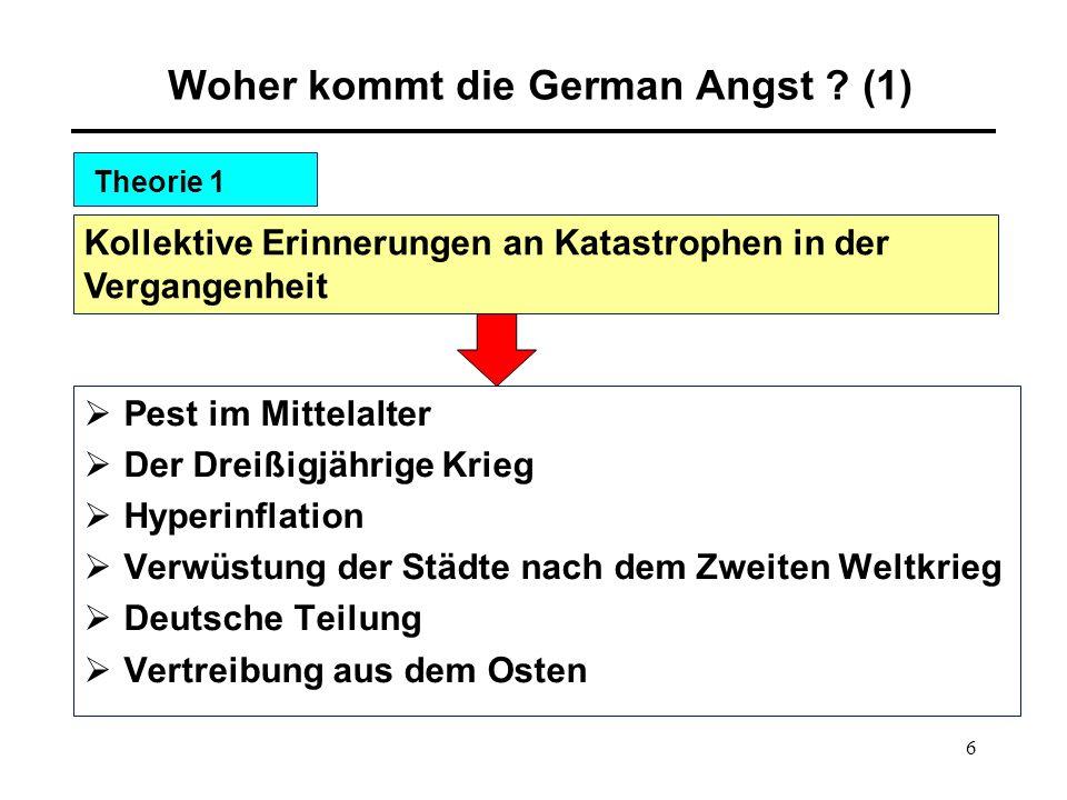 6 Woher kommt die German Angst ? (1)  Pest im Mittelalter  Der Dreißigjährige Krieg  Hyperinflation  Verwüstung der Städte nach dem Zweiten Weltkr