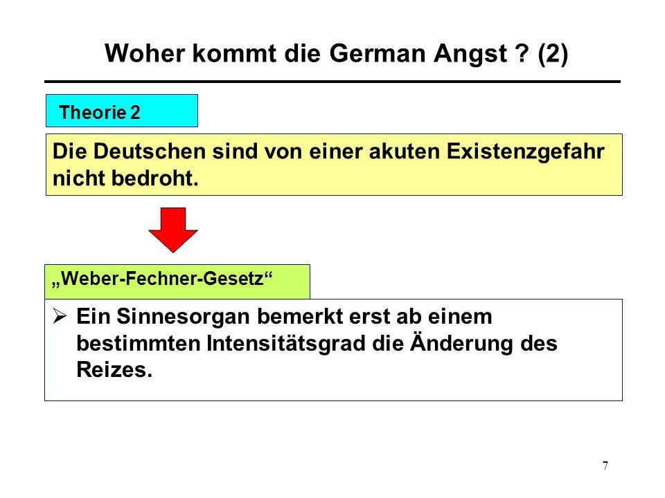 """7 Woher kommt die German Angst ? (2) Die Deutschen sind von einer akuten Existenzgefahr nicht bedroht. Theorie 2 """"Weber-Fechner-Gesetz""""  Ein Sinnesor"""