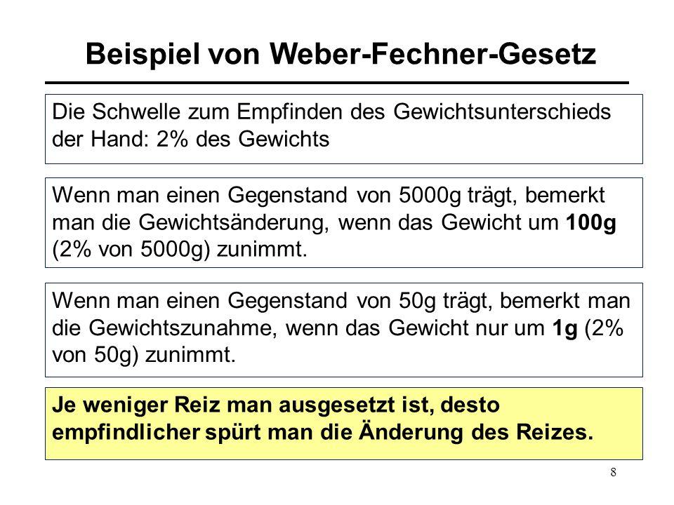8 Beispiel von Weber-Fechner-Gesetz Die Schwelle zum Empfinden des Gewichtsunterschieds der Hand: 2% des Gewichts Wenn man einen Gegenstand von 5000g trägt, bemerkt man die Gewichtsänderung, wenn das Gewicht um 100g (2% von 5000g) zunimmt.