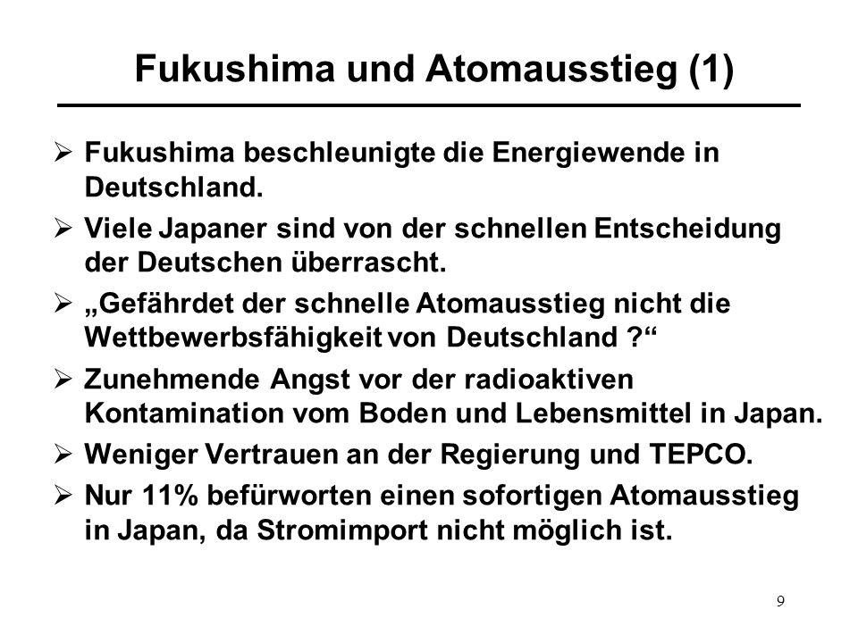 9 Fukushima und Atomausstieg (1)  Fukushima beschleunigte die Energiewende in Deutschland.  Viele Japaner sind von der schnellen Entscheidung der De