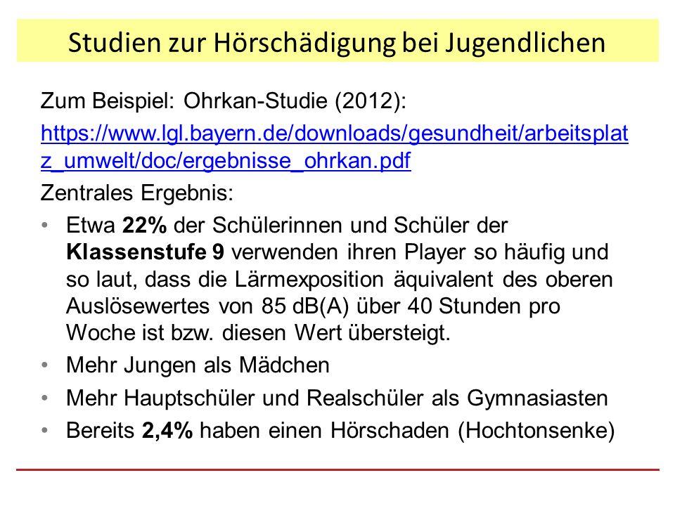 Studien zur Hörschädigung bei Jugendlichen Zum Beispiel: Ohrkan-Studie (2012): https://www.lgl.bayern.de/downloads/gesundheit/arbeitsplat z_umwelt/doc/ergebnisse_ohrkan.pdf Zentrales Ergebnis: Etwa 22% der Schülerinnen und Schüler der Klassenstufe 9 verwenden ihren Player so häufig und so laut, dass die Lärmexposition äquivalent des oberen Auslösewertes von 85 dB(A) über 40 Stunden pro Woche ist bzw.