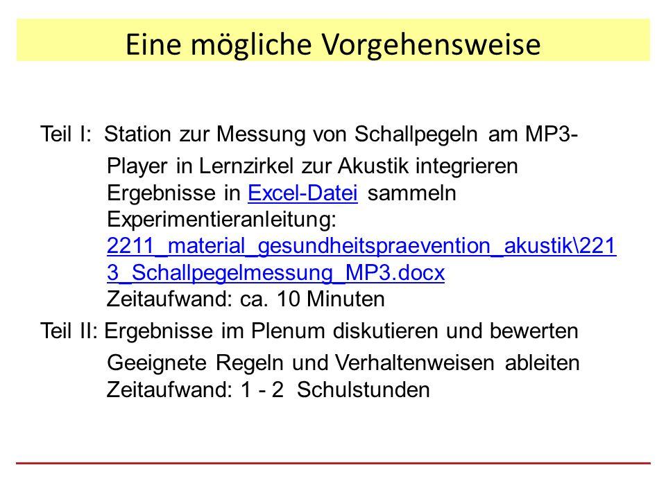 Eine mögliche Vorgehensweise Teil I: Station zur Messung von Schallpegeln am MP3- Player in Lernzirkel zur Akustik integrieren Ergebnisse in Excel-Datei sammeln Experimentieranleitung: 2211_material_gesundheitspraevention_akustik\221 3_Schallpegelmessung_MP3.docx Zeitaufwand: ca.