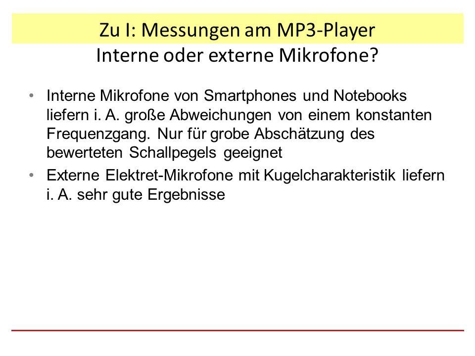 Zu I: Messungen am MP3-Player Smartphone oder Notebook.