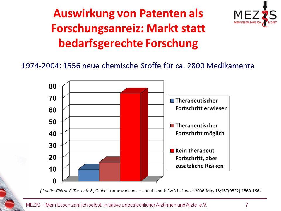 MEZIS – Mein Essen zahl ich selbst. Initiative unbestechlicher Ärztinnen und Ärzte e.V. 7 1974-2004: 1556 neue chemische Stoffe für ca. 2800 Medikamen