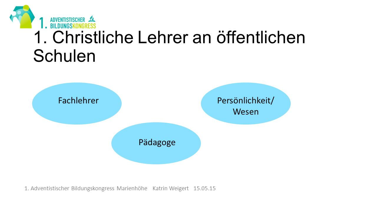 1.Adventistischer Bildungskongress Marienhöhe Katrin Weigert 15.05.15 2.