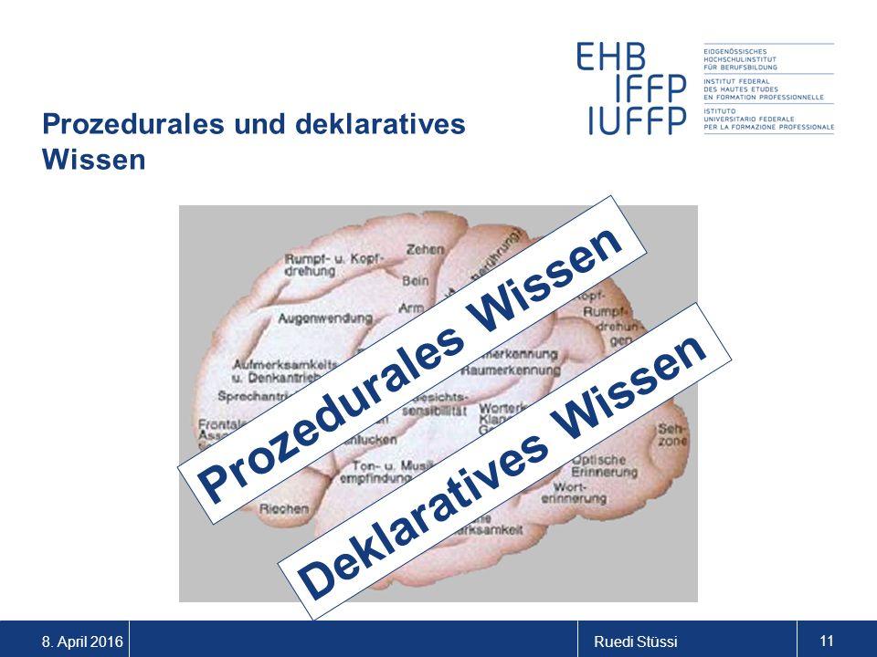 8. April 2016Ruedi Stüssi 11 Prozedurales und deklaratives Wissen Prozedurales Wissen Deklaratives Wissen