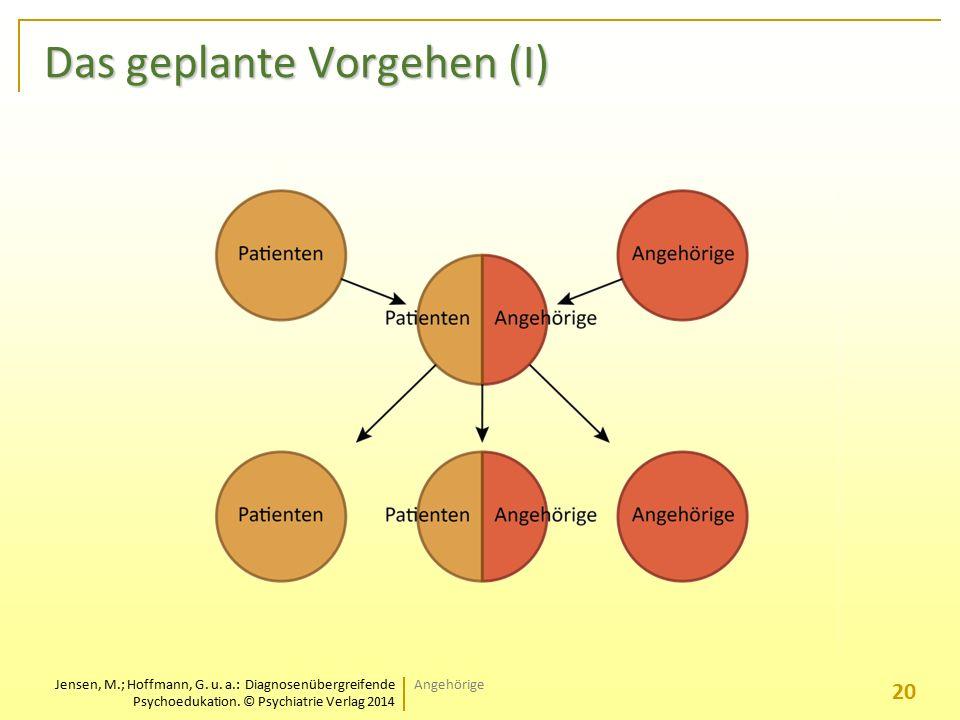 Jensen, M.; Hoffmann, G. u. a.: Diagnosenübergreifende Psychoedukation. © Psychiatrie Verlag 2014 Das geplante Vorgehen (I) 20 Angehörige