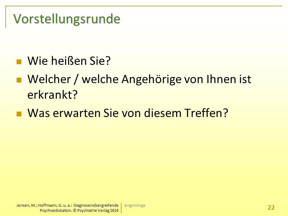 Jensen, M.; Hoffmann, G. u. a.: Diagnosenübergreifende Psychoedukation. © Psychiatrie Verlag 2014 Vorstellungsrunde Wie heißen Sie? Welcher / welche A