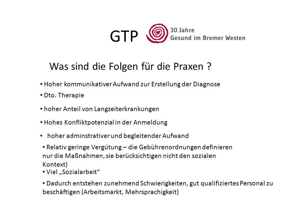 GTP Was sind die Folgen für die Praxen ? Hoher kommunikativer Aufwand zur Erstellung der Diagnose hoher adminstrativer und begleitender Aufwand Dto. T