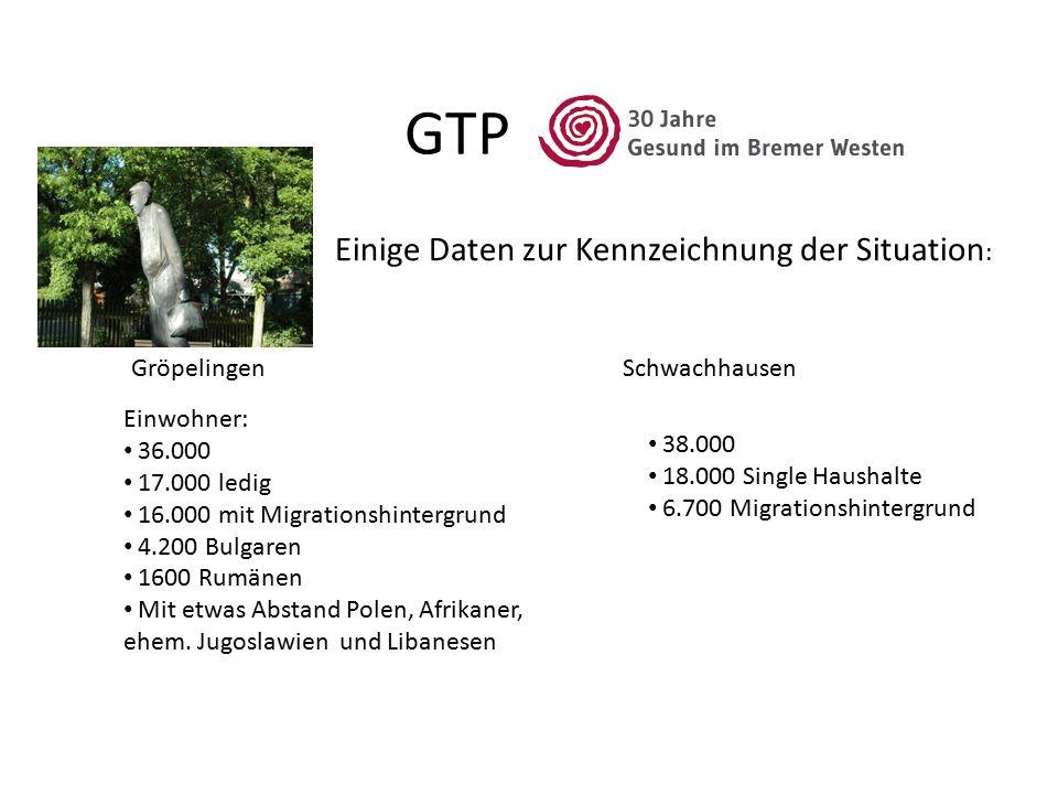 GTP Einige Daten zur Kennzeichnung der Situation : GröpelingenSchwachhausen Einwohner: 36.000 17.000 ledig 16.000 mit Migrationshintergrund 4.200 Bulg