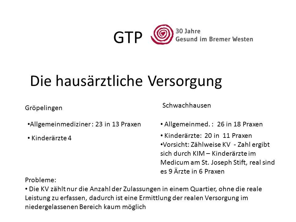 GTP Die hausärztliche Versorgung Gröpelingen Allgemeinmediziner : 23 in 13 Praxen Kinderärzte 4 Schwachhausen Allgemeinmed. : 26 in 18 Praxen Kinderär