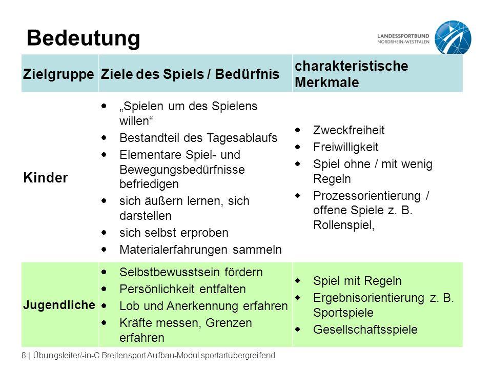 8 | Übungsleiter/-in-C Breitensport Aufbau-Modul sportartübergreifend Bedeutung ZielgruppeZiele des Spiels / Bedürfnis charakteristische Merkmale Kind