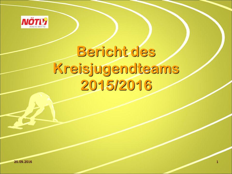 20.09.20161 Bericht des Kreisjugendteams 2015/2016