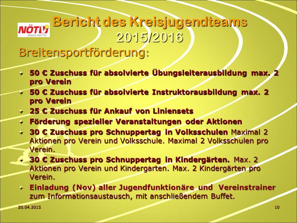 20.04.201510 Bericht des Kreisjugendteams 2015/2016 Breitensportförderung : 50 € Zuschuss für absolvierte Übungsleiterausbildung max.
