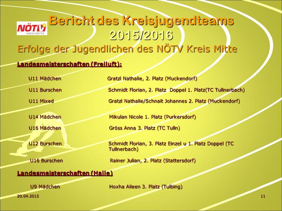20.04.201511 Bericht des Kreisjugendteams 2015/2016 Erfolge der Jugendlichen des NÖTV Kreis Mitte Landesmeisterschaften (Freiluft): U11 Mädchen Gratzl Nathalie, 2.