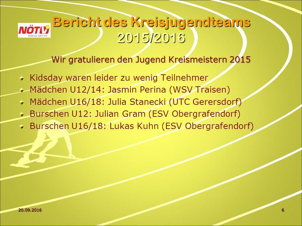 Wir gratulieren den Jugend Kreismeistern 2015 Kidsday waren leider zu wenig Teilnehmer Mädchen U12/14: Jasmin Perina (WSV Traisen) Mädchen U16/18: Julia Stanecki (UTC Gerersdorf) Burschen U12: Julian Gram (ESV Obergrafendorf) Burschen U16/18: Lukas Kuhn (ESV Obergrafendorf) 20.09.20166 Bericht des Kreisjugendteams 2015/2016