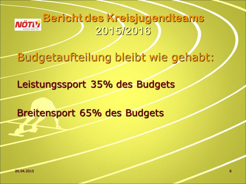 20.04.20158 Bericht des Kreisjugendteams 2015/2016 Budgetaufteilung bleibt wie gehabt: Leistungssport 35% des Budgets Breitensport 65% des Budgets