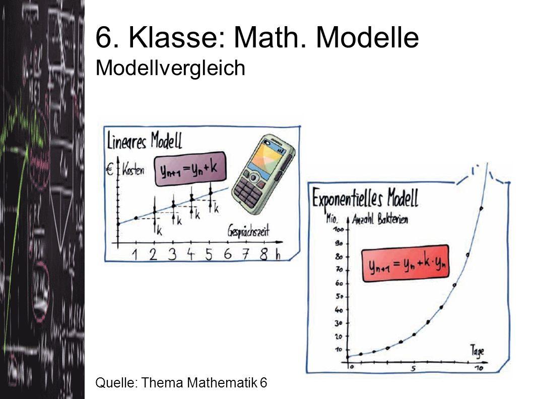 6. Klasse: Math. Modelle Modellvergleich Quelle: Thema Mathematik 6