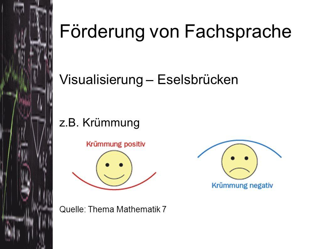 Förderung von Fachsprache Visualisierung – Eselsbrücken z.B. Krümmung Quelle: Thema Mathematik 7