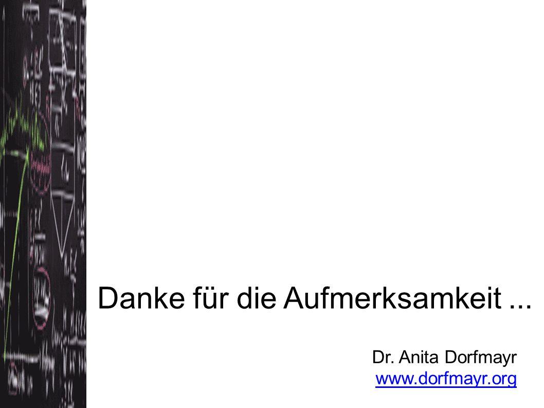 Danke für die Aufmerksamkeit... Dr. Anita Dorfmayr www.dorfmayr.org