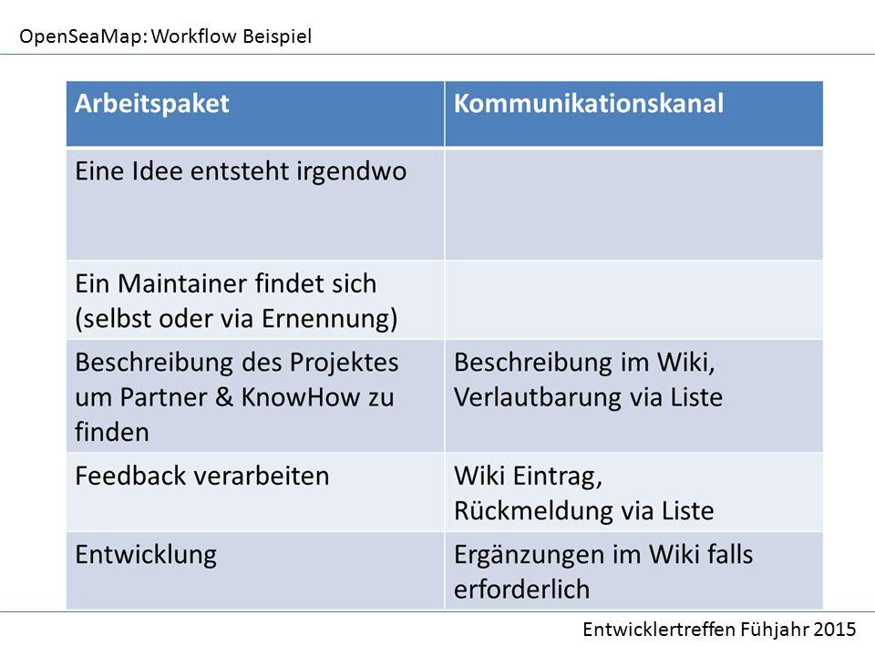 OpenSeaMap: Workflow Beispiel Entwicklertreffen Fühjahr 2015