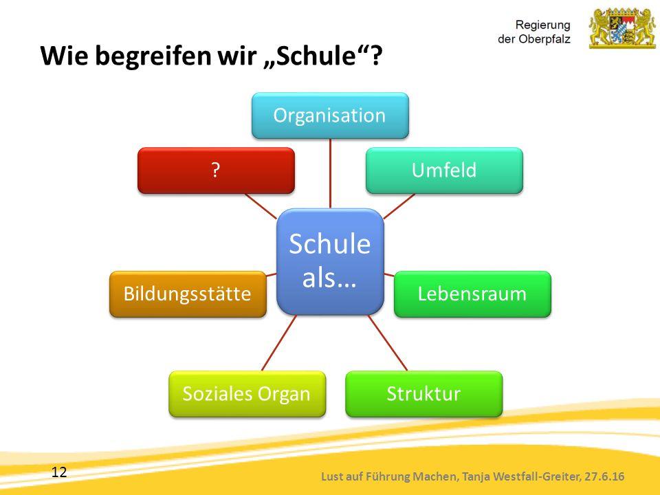 """Lust auf Führung Machen, Tanja Westfall-Greiter, 27.6.16 Wie begreifen wir """"Schule""""? 12 Schule als… OrganisationUmfeldLebensraumStrukturSoziales Organ"""
