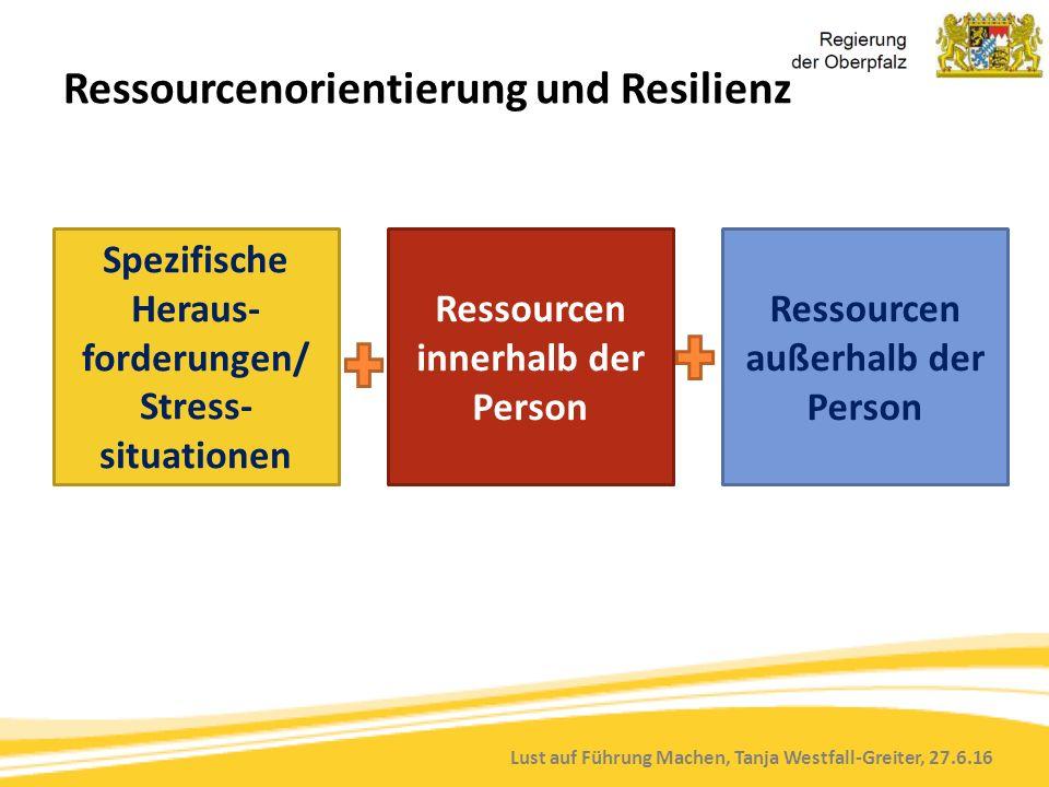 Lust auf Führung Machen, Tanja Westfall-Greiter, 27.6.16 Ressourcenorientierung und Resilienz Spezifische Heraus- forderungen/ Stress- situationen Ressourcen innerhalb der Person Ressourcen außerhalb der Person