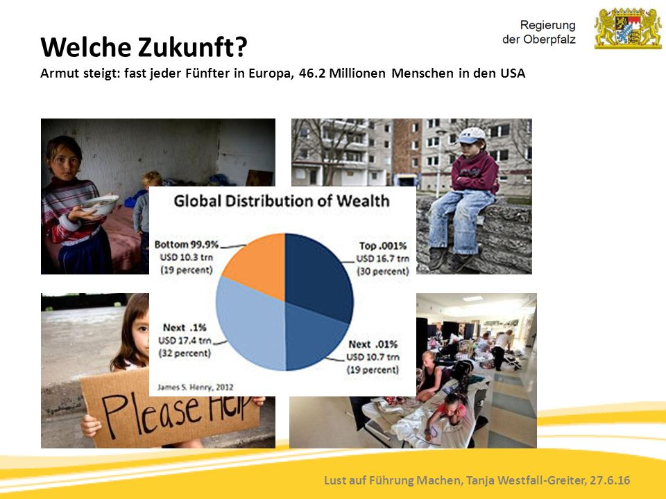 Lust auf Führung Machen, Tanja Westfall-Greiter, 27.6.16 Welche Zukunft? Armut steigt: fast jeder Fünfter in Europa, 46.2 Millionen Menschen in den US