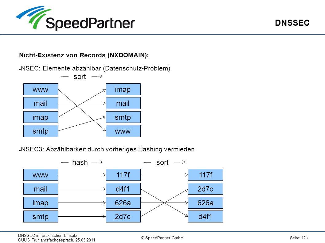 DNSSEC im praktischen Einsatz GUUG Frühjahrsfachgespräch, 25.03.2011 Seite: 12 / © SpeedPartner GmbH DNSSEC www mail imap smtp 117f d4f1 626a 2d7c has