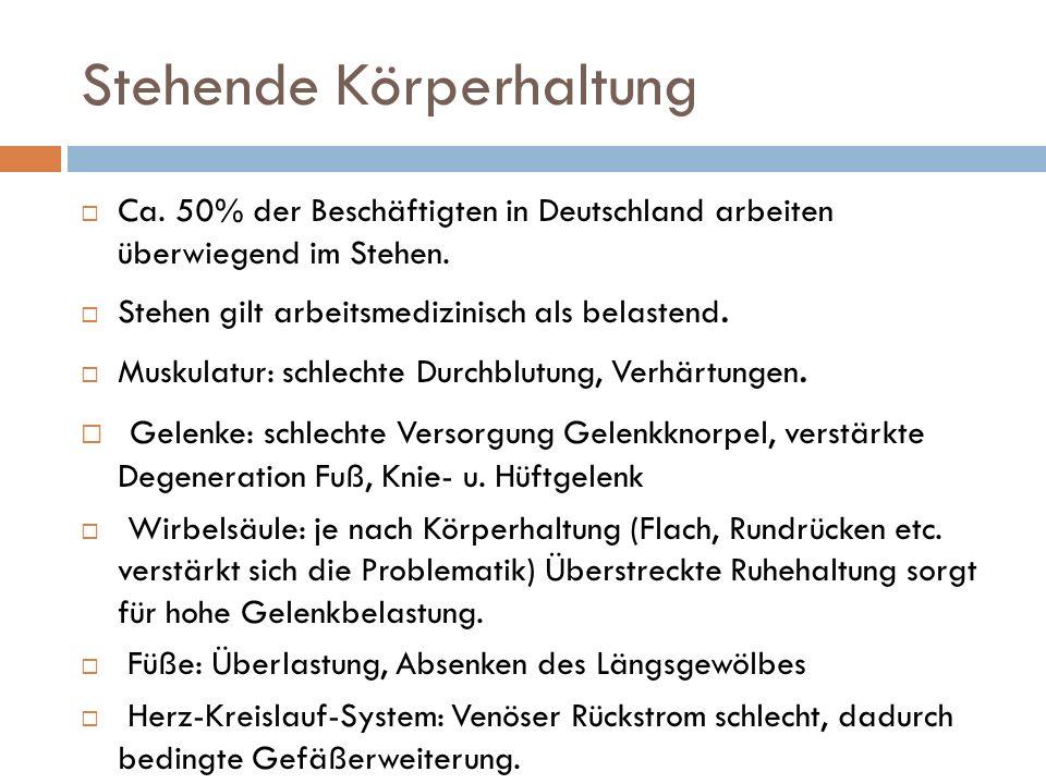 Stehende Körperhaltung  Ca.50% der Beschäftigten in Deutschland arbeiten überwiegend im Stehen.
