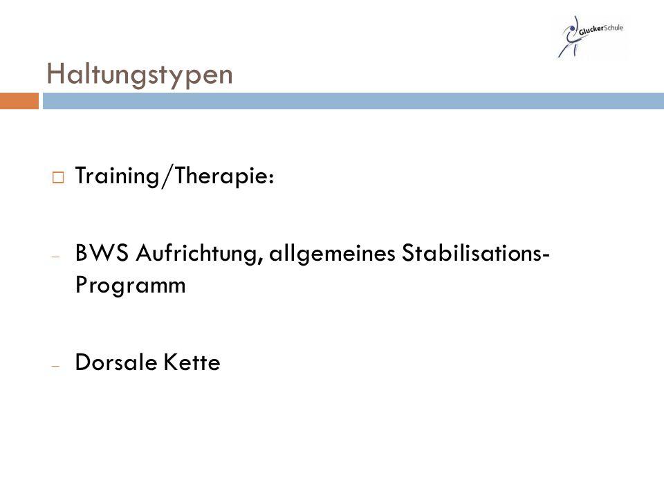 Training/Therapie:  BWS Aufrichtung, allgemeines Stabilisations- Programm  Dorsale Kette Haltungstypen
