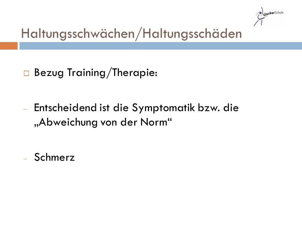  Bezug Training/Therapie:  Entscheidend ist die Symptomatik bzw.