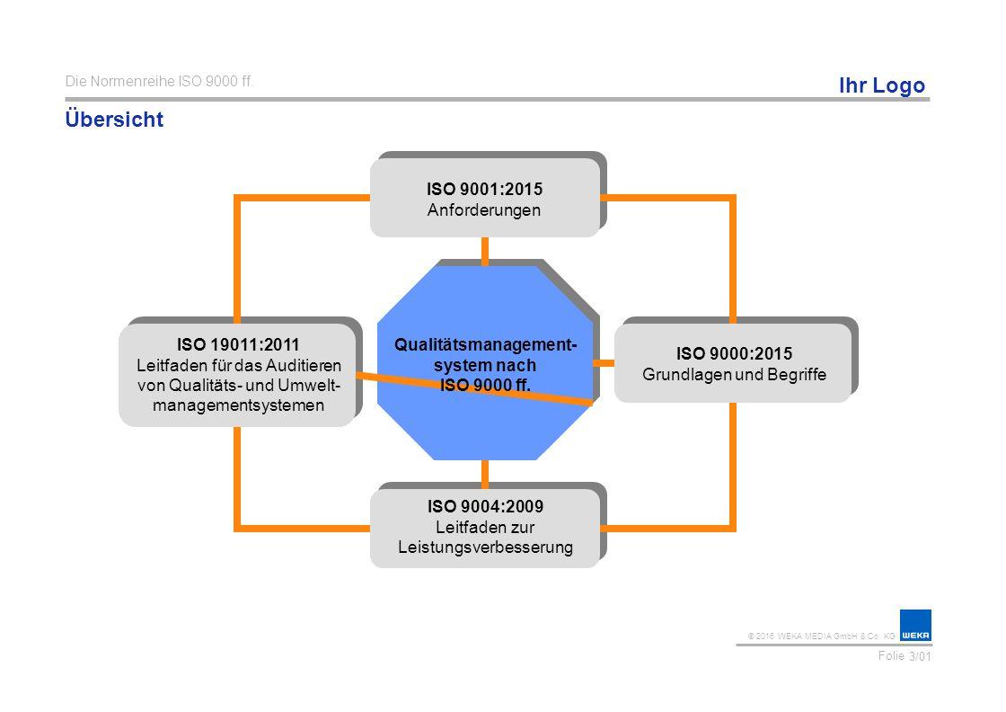 © 2016 WEKA MEDIA GmbH & Co.KG Ihr Logo Folie Die ISO 9000:2015 Die Normenreihe ISO 9000 ff.