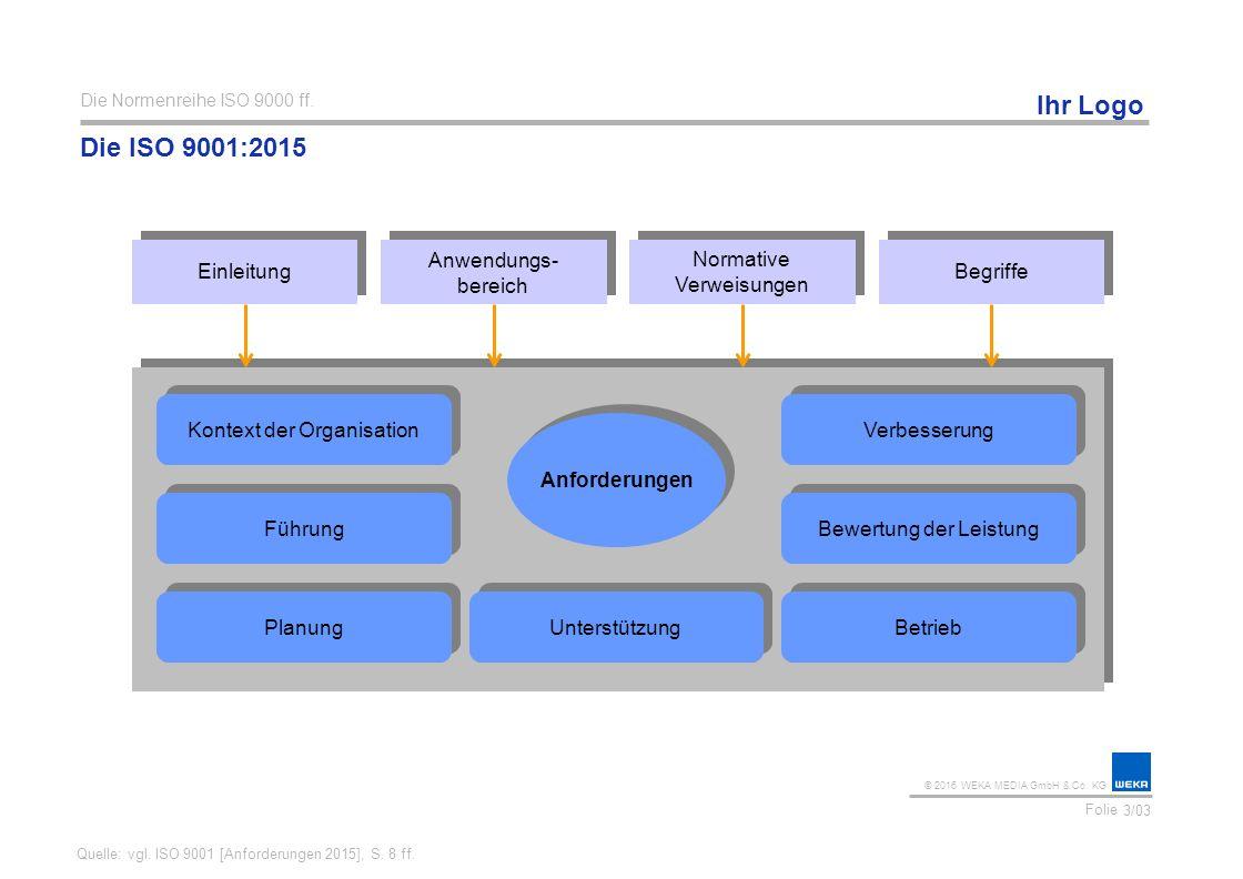 © 2016 WEKA MEDIA GmbH & Co.KG Ihr Logo Folie Die ISO 9001:2015 Die Normenreihe ISO 9000 ff.