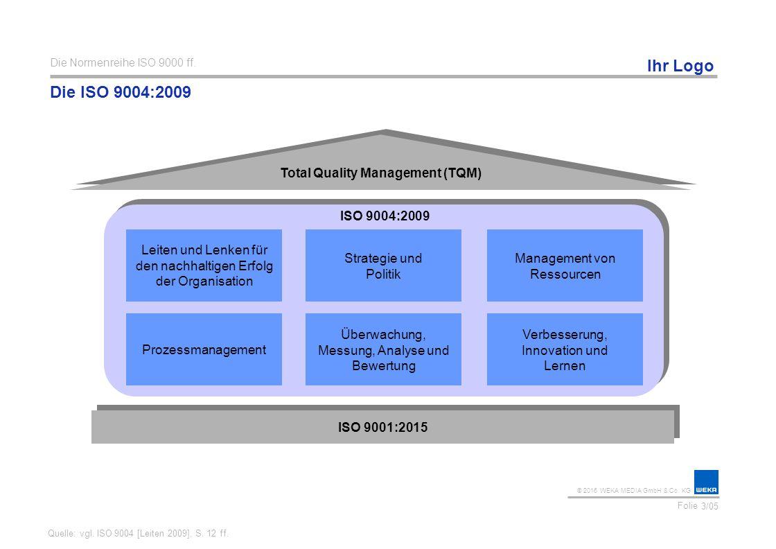 © 2016 WEKA MEDIA GmbH & Co.KG Ihr Logo Folie Die ISO 9004:2009 Die Normenreihe ISO 9000 ff.