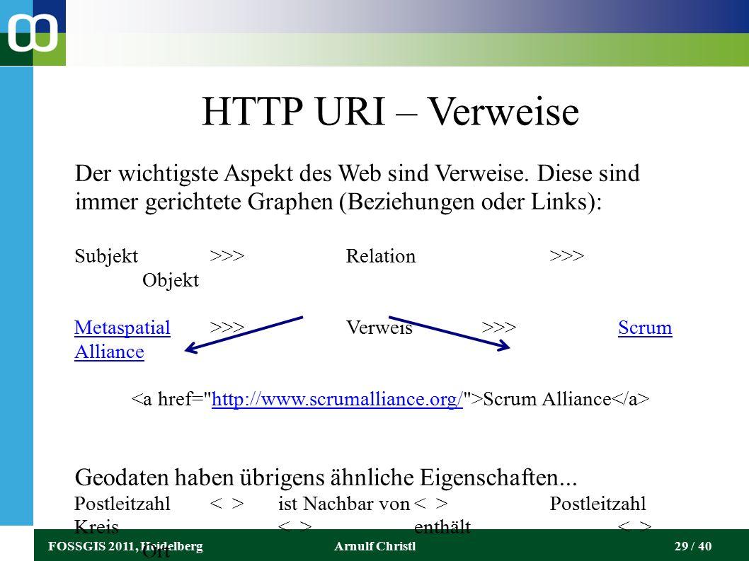 FOSSGIS 2011, HeidelbergArnulf Christl29 / 40 HTTP URI – Verweise Der wichtigste Aspekt des Web sind Verweise.