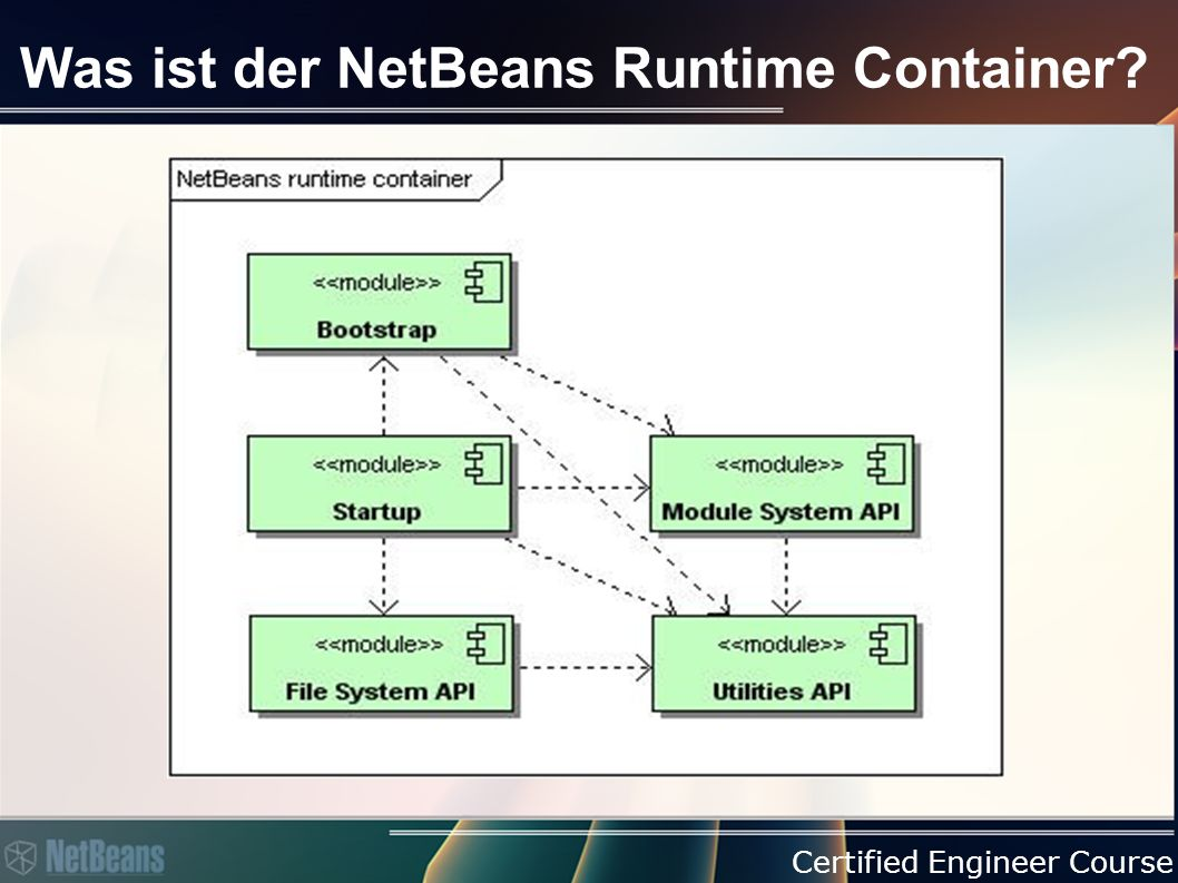 Certified Engineer Course Was ist der NetBeans Runtime Container