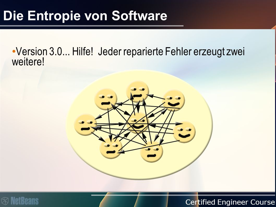 Certified Engineer Course Die Entropie von Software Version 4.0 ist sauber designed.
