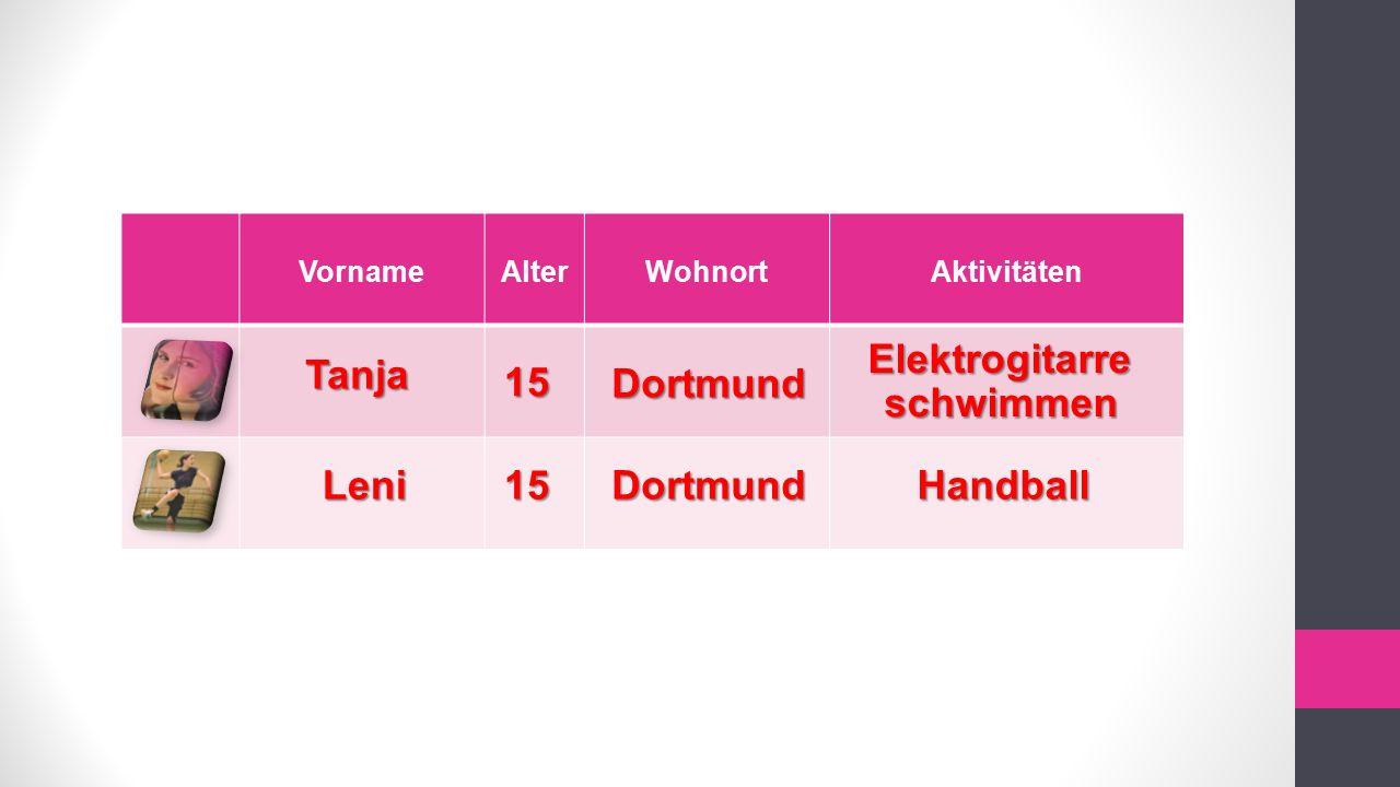 VornameAlterWohnortAktivitätenTanja 15 Dortmund Elektrogitarre schwimmen Leni15DortmundHandball