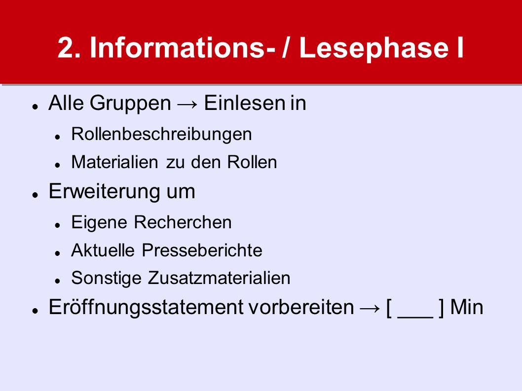 2. Informations- / Lesephase I Alle Gruppen → Einlesen in Rollenbeschreibungen Materialien zu den Rollen Erweiterung um Eigene Recherchen Aktuelle Pre