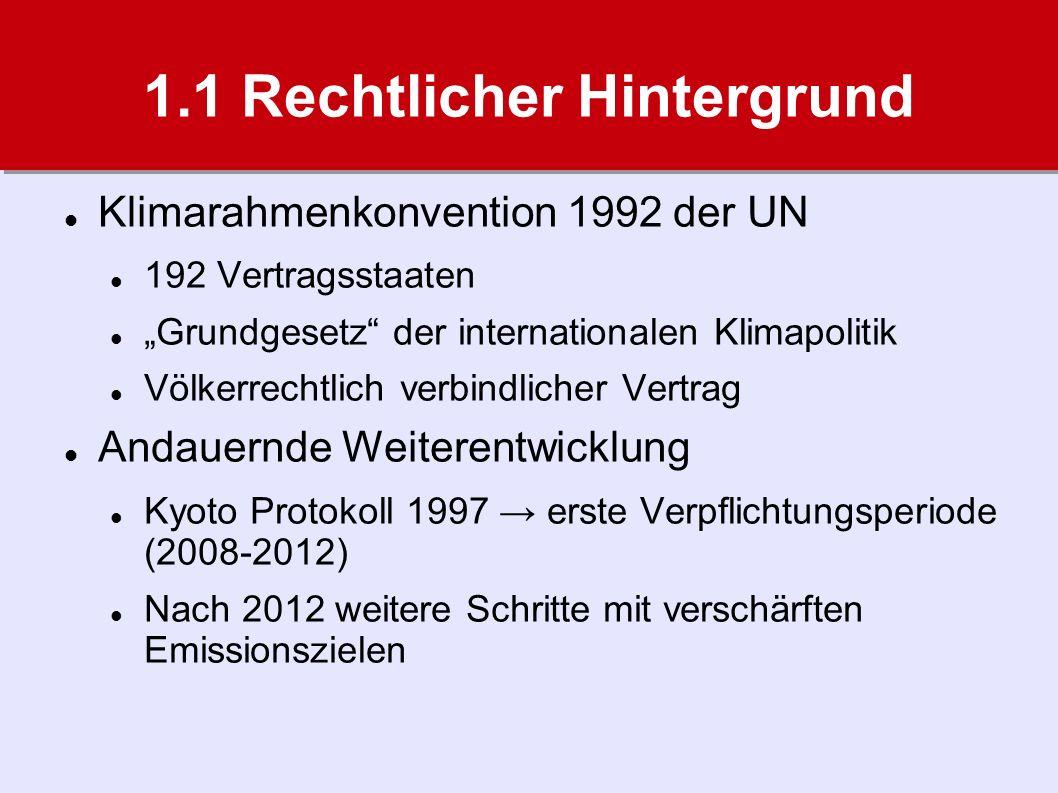 """1.1 Rechtlicher Hintergrund Klimarahmenkonvention 1992 der UN 192 Vertragsstaaten """"Grundgesetz der internationalen Klimapolitik Völkerrechtlich verbindlicher Vertrag Andauernde Weiterentwicklung Kyoto Protokoll 1997 → erste Verpflichtungsperiode (2008-2012) Nach 2012 weitere Schritte mit verschärften Emissionszielen"""