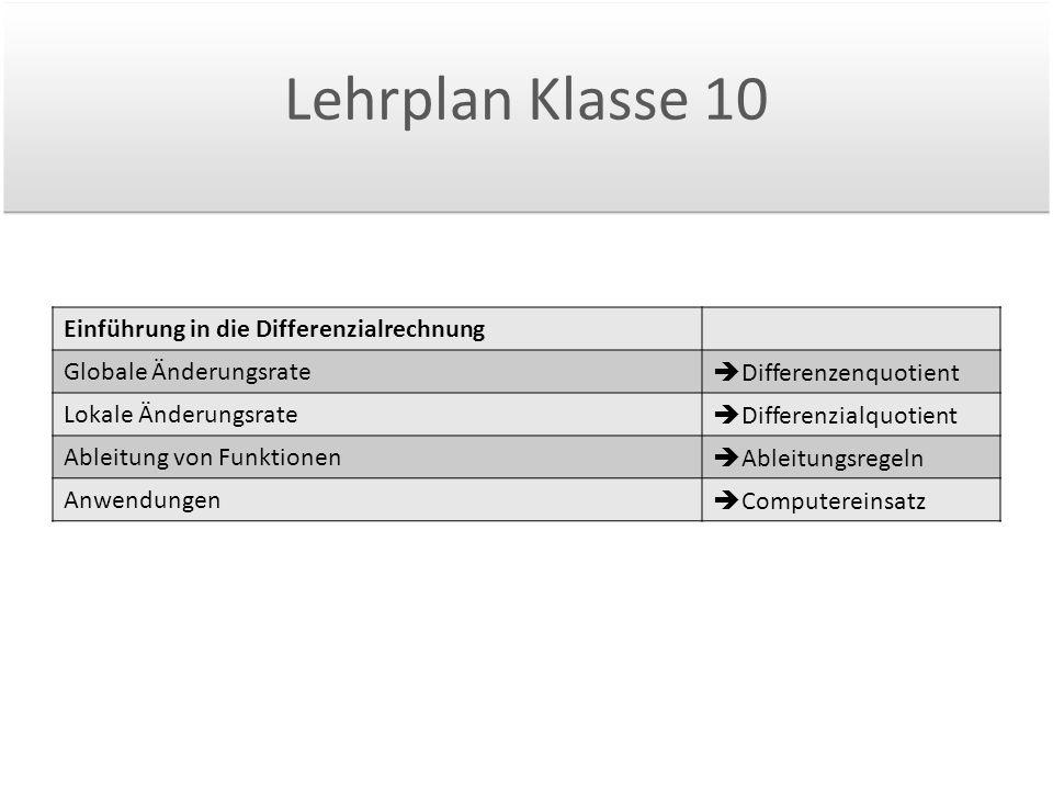 Lehrplan Klasse 10 Einführung in die Differenzialrechnung Globale Änderungsrate  Differenzenquotient Lokale Änderungsrate  Differenzialquotient Ableitung von Funktionen  Ableitungsregeln Anwendungen  Computereinsatz