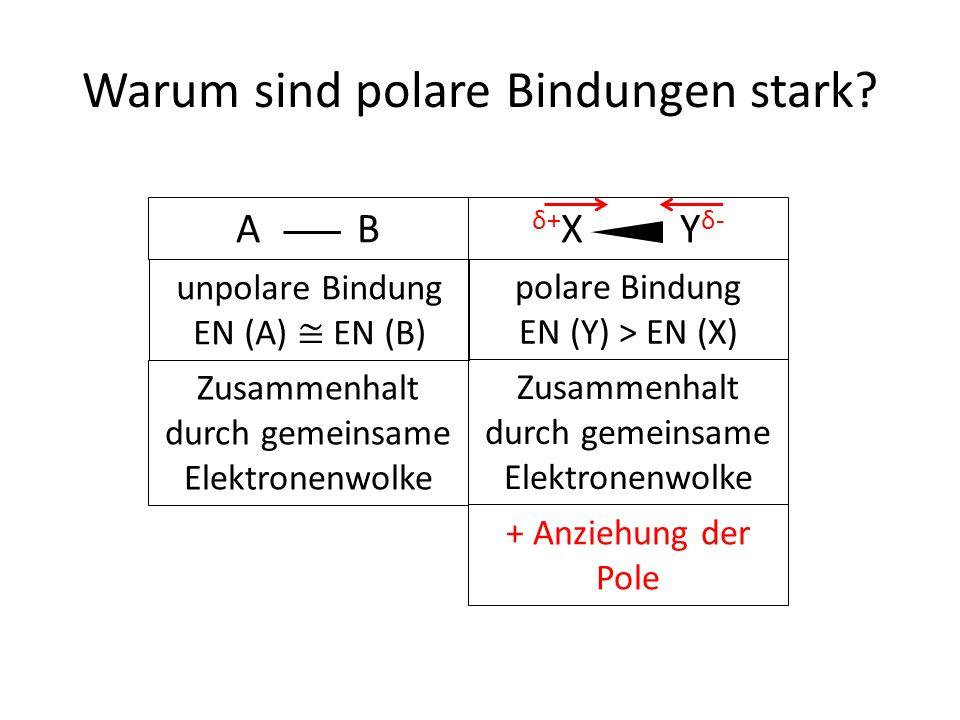 A B δ+ X Y δ- Warum sind polare Bindungen stark.