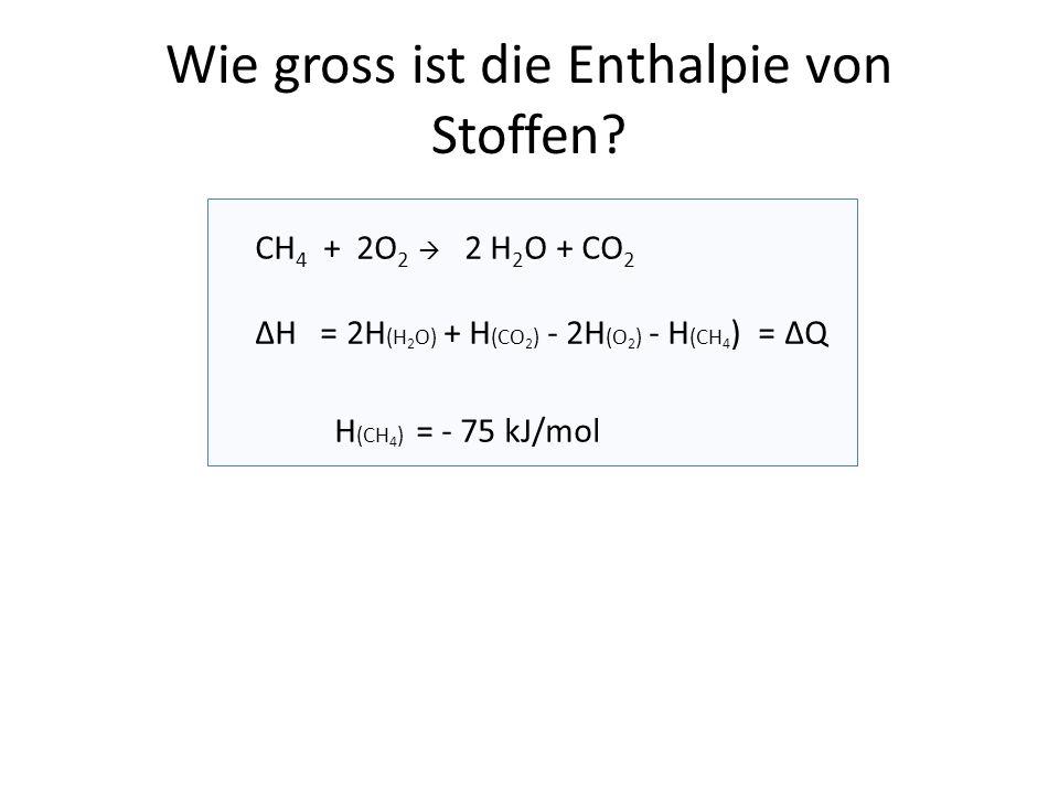 CH 4 + 2O 2  2 H 2 O + CO 2 ΔH = 2H (H 2 O) + H (CO 2 ) - 2H (O 2 ) - H (CH 4 ) = ΔQ H (CH 4 ) = - 75 kJ/mol Wie gross ist die Enthalpie von Stoffen