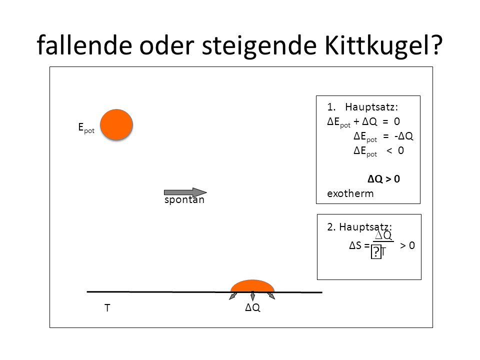 fallende oder steigende Kittkugel. E pot ΔQ spontan 2.